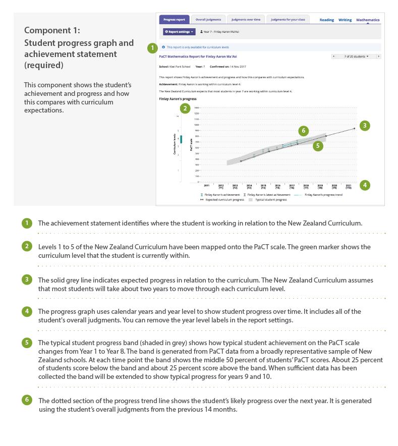 Student Progress Report Screen Changes Screenshot 1