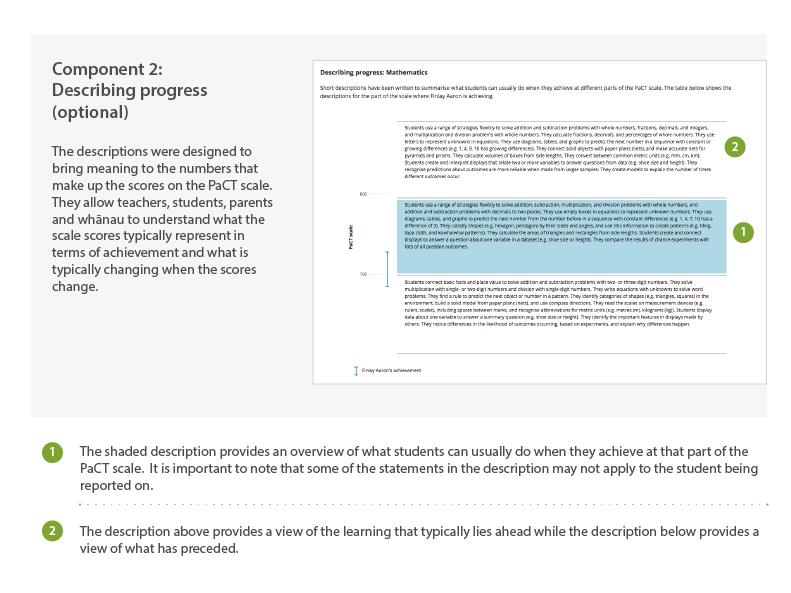 Student Progress Report Screen Changes Screenshot 2
