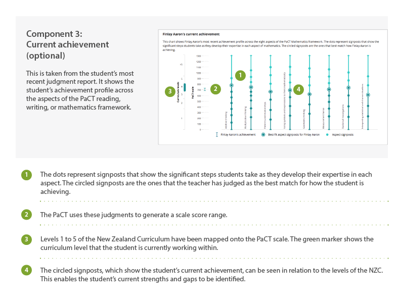 Student Progress Report Screen Changes Screenshot 3
